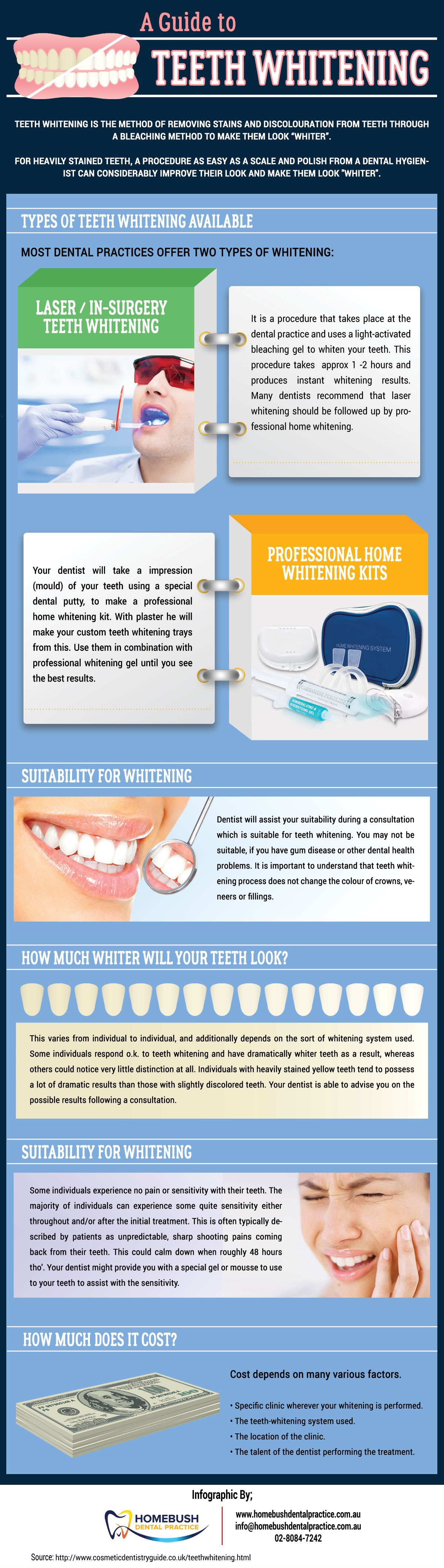 Cheap Teeth whitening Sydney