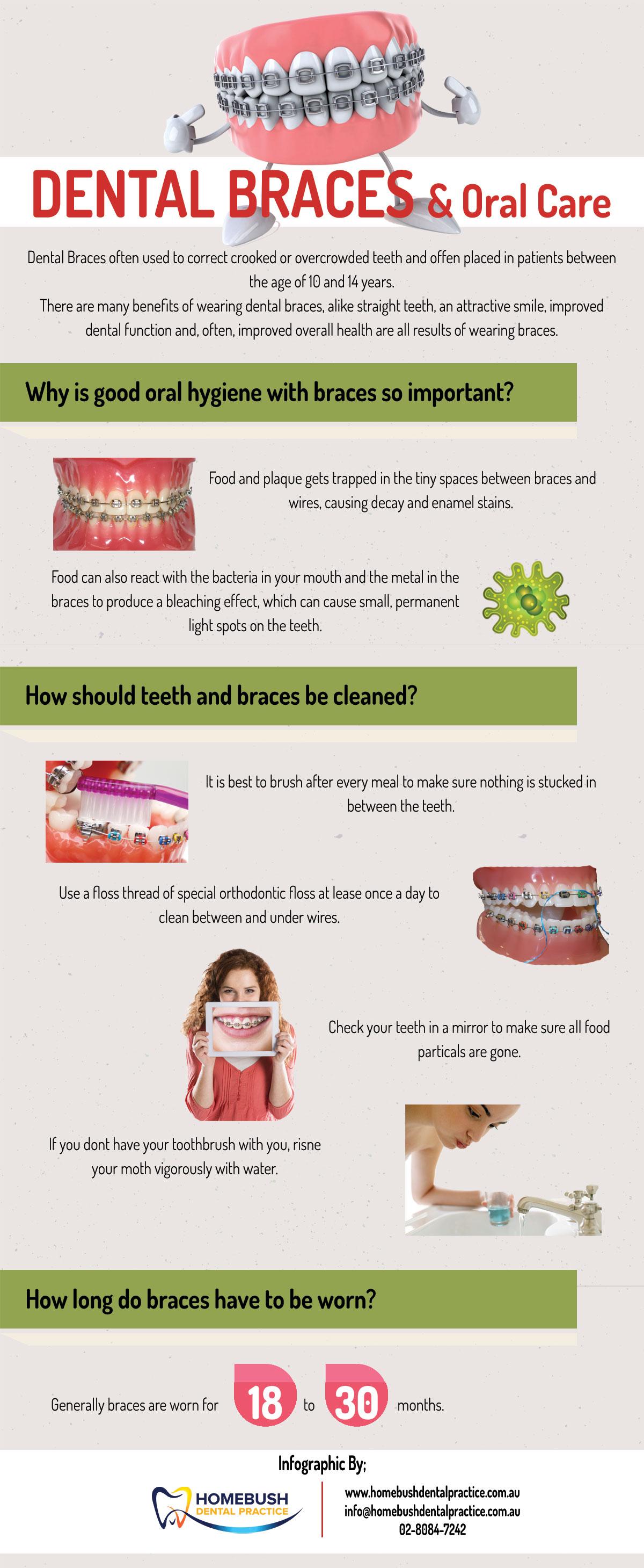 Affordable Dental Braces Sydney